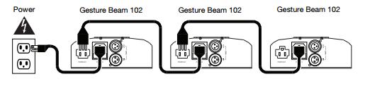Gesture Beam 102 PWR