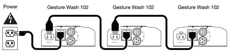 Gesturewash102 PWR.1