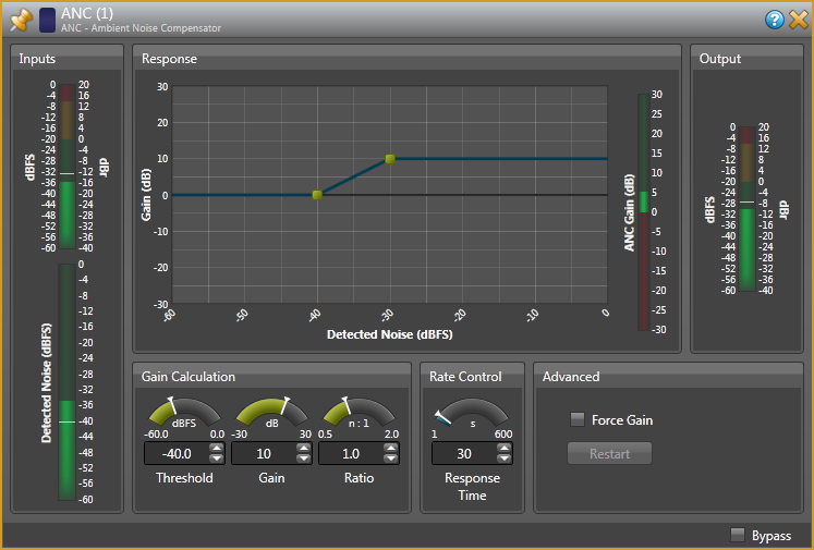 Halogen Ambient Noise Compensator block