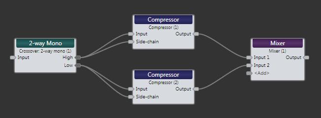 Drag Net split-band processing