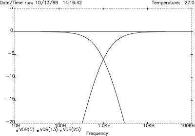 LR-2 amplitude response