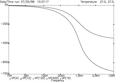 LR-4 and LR-8 phase response