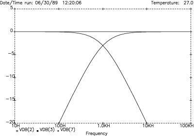 1st-order amplitude response