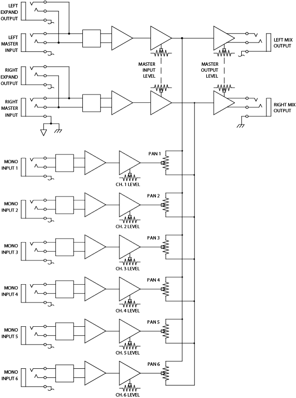 6+ In/2 Out Mixer Configuration
