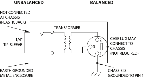 Transformer isolation of audio signal